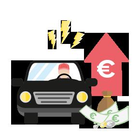 Premie autoverzekeringen stijgt flink
