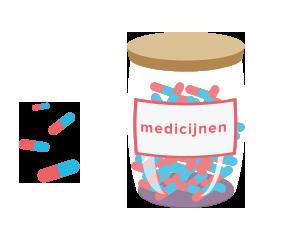 Check of je zorgverzekeraar je medicijnen vergoedt